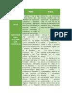 Analisis normativo de las conceciones mineras Chile.docx