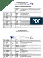 _Lista de Comandos do AutoCad em Portugues e Ingles.pdf