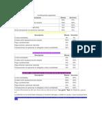 Ciones Del IVA 2014 Ecuador