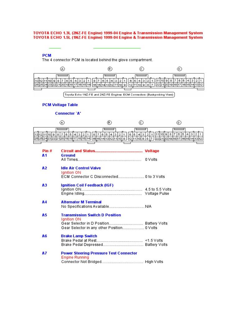 Enjoyable Toyota 2Nz Fe Ecu Pinout Ignition System Internal Combustion Engine Wiring Database Obenzyuccorg