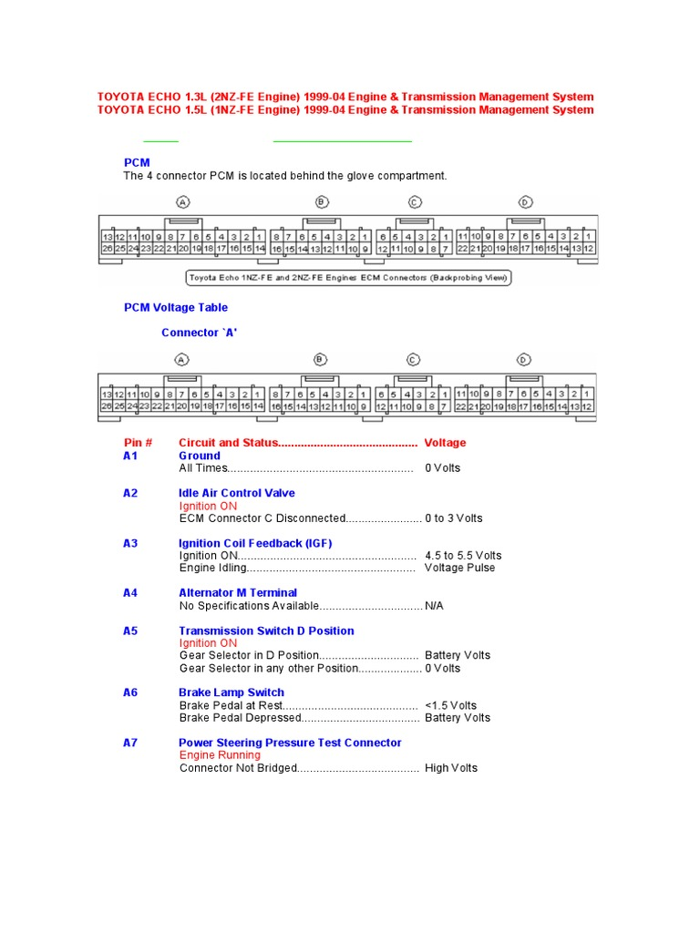 Diagram Toyota 4afe Ecu Wiring Diagram Full Version Hd Quality Wiring Diagram Quizengine Arapa Fr