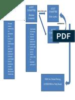 Acad Workflow