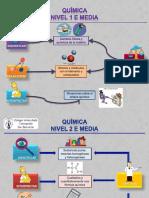Imagen visual diagnostica quimica