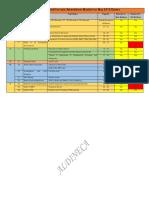 Transition Cum Amendment Module - May 2018 Exams (New Syllabus)