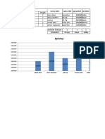 Ujian Excel Lina