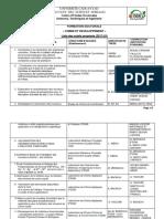 Chimie Liste Sujets Recherche 17-18