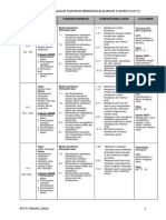 RPT Pendidikan Jasmani 5 v2.docx