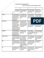 rubric for design technology and digital technology island project