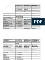 ARE Companies List in KSA