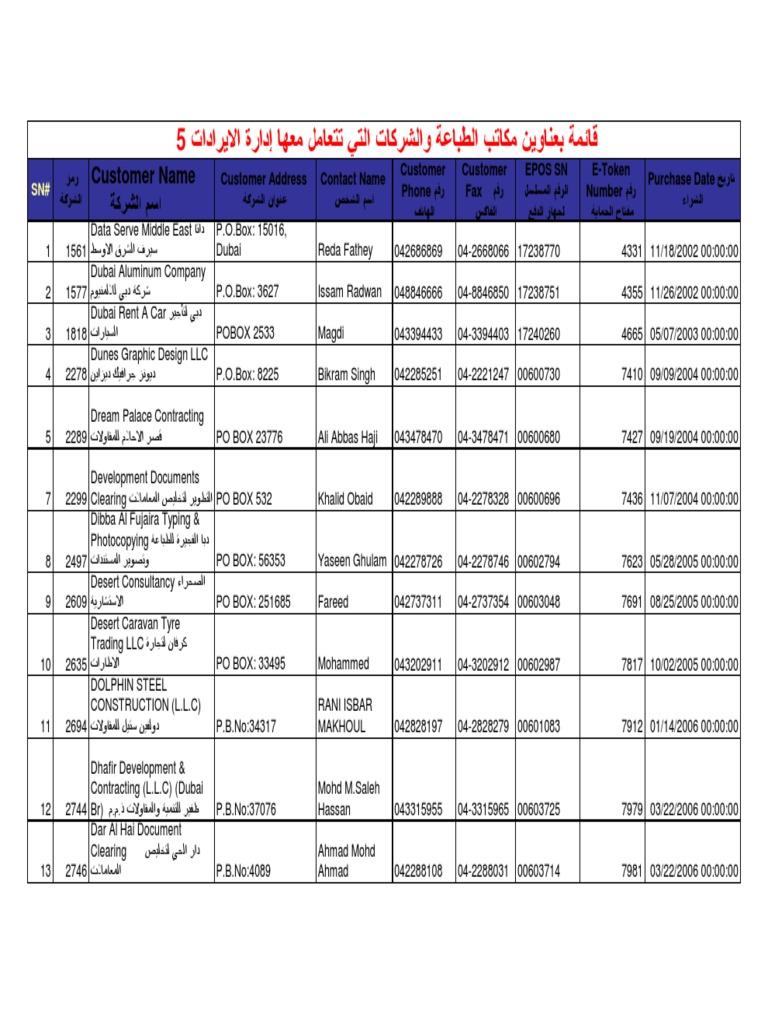 DUBAI COMPANIES LIST pdf