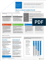 Msft Cloud Architecture Security