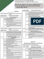 DS-016-2005-DE-MGP