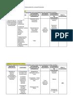 Metodologia de La Investigacion Programacion de La Materia