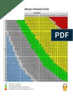 tabela-carbonatação-forçada.pdf