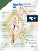 Infografico - Res. Eletronicos