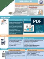 Infografia Farmacos Tec
