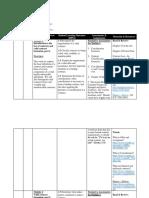 ccit course design matrix
