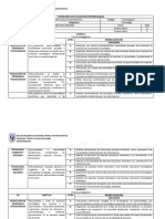 Calendario de Evaluaciones Programadas Tecnologia Octavo Basico