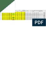 Shearwave Velocity Calculation