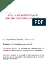 Evolucion Legislativa Del Derecho Concursal en El Peru