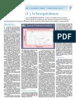 curva farmacocinetica