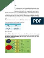 Surface Distress Index