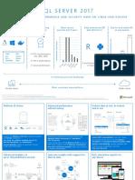 SQL Server 2017 Datasheethug