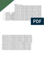 Laporan Daftar SP2D Satker
