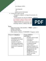 Notas- Rulfo Juan  'Pedro Páramo'