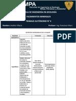Andres Villacis_Trabajo Autónomo N° 2-4.pdf