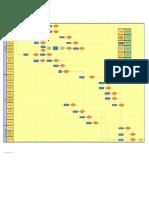 PCO-diagrama-e-flujos (1)