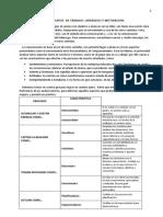 Direccion de Equipos de Trabajo-1515518216