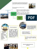 Diapositivas CORONA