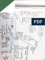 Hamlet Conceptual Map
