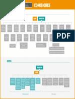 cuadro-comisiones.pdf