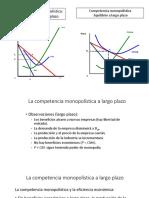 2.0Una Empresa Monopolísticamente Competitiva a Corto y A