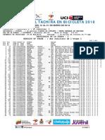 E1 Vuelta Al Tachira en Bicicleta #VTB2018