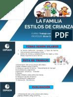 Diapositiva Uch Estilos de Crianza
