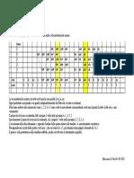 3) Strutture Topologiche Pianistiche e Simmetrie Nelle Scale Pentatoniche Minori