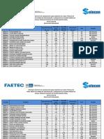 RESULTADO_PRELIMINAR_FASE2_MARTINS_PENA.pdf