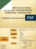 Estructura Interna de Los Textos