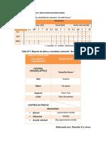 REPORTE DE DATOS Y RESULTADOS MATERIA PRIMA.docx