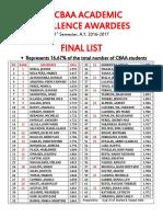 9th cbaa academic excellence awardees