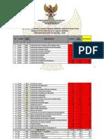 kuota CPNS 2018 kementrian dan  daerah.pdf