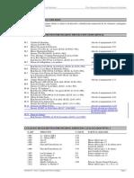 Normativa Anexo 02 - Catalogo Elementos Protegidos
