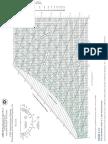 (Colored) Psychrometric Chart (Si Units)