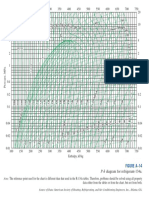 (colored) refrigerant 134a p-H diagram (SI units).pdf