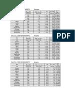 Tablas de Rendimiento por provincias calculados para fotovoltaica