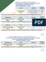 PUB Fonctionnaires Rabat