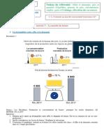 Activité 4- Le marché du beurre.docx